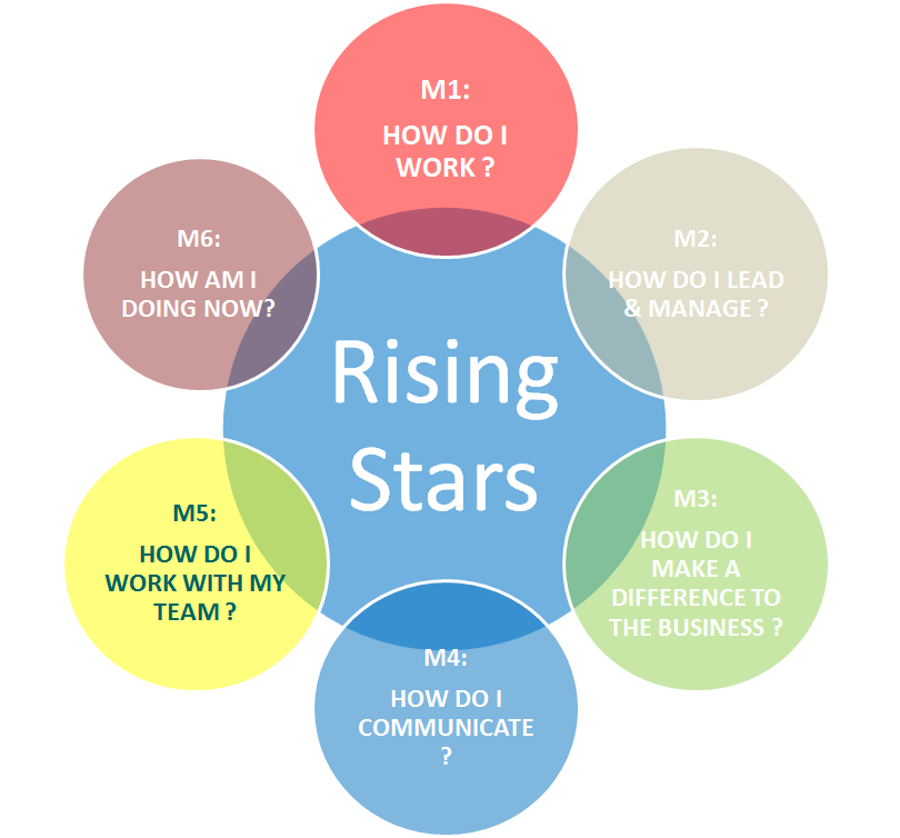 001-RisingStar-4.png